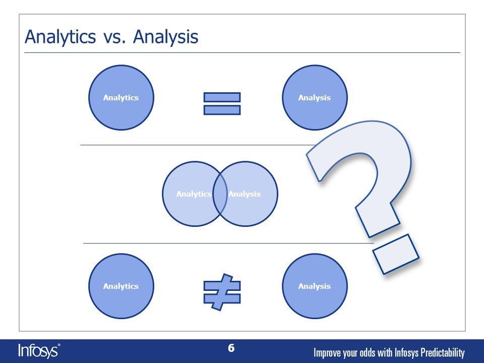6 Analytics vs. Analysis AnalyticsAnalysis AnalyticsAnalysis AnalyticsAnalysis