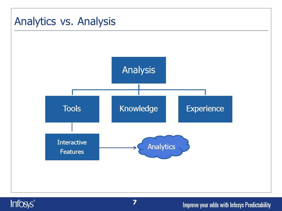 7 Analytics vs. Analysis Analysis ToolsKnowledgeExperience Interactive Features Analytics