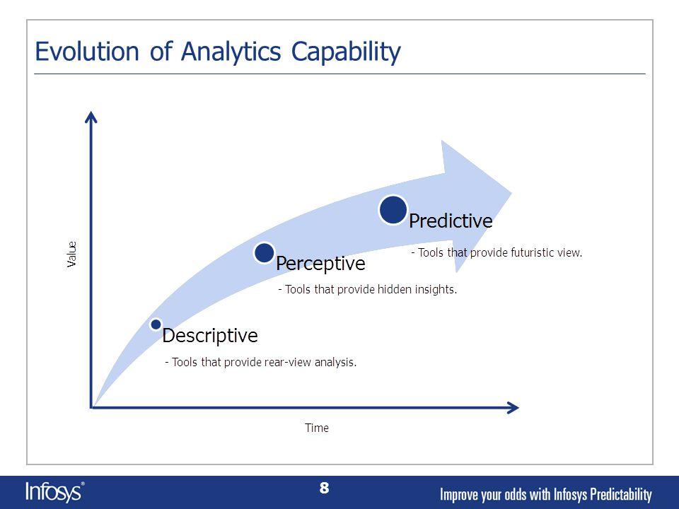 8 Evolution of Analytics Capability