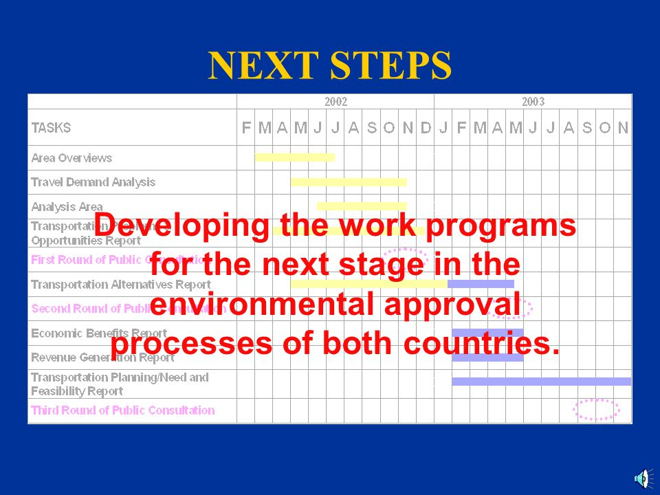 NEXT STEPS 1 2 3 4 5 Identify corridors to be carried forward into next stages of environmental process