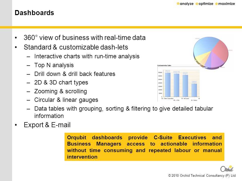 © 2010 Orchid Technical Consultancy (P) Ltd Dashboards 360° view of business with real-time data Standard & customizable dash-lets –Interactive charts