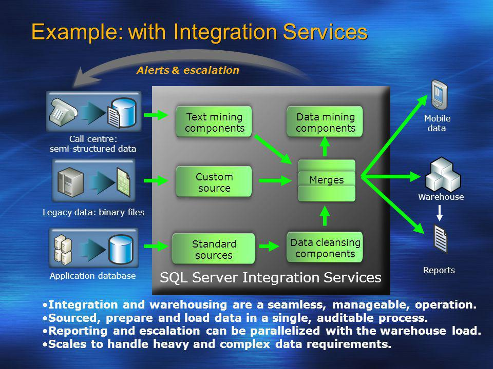 Example: with Integration Services Call centre: semi-structured data Legacy data: binary files Application database Alerts & escalation Integration and warehousing are a seamless, manageable, operation.
