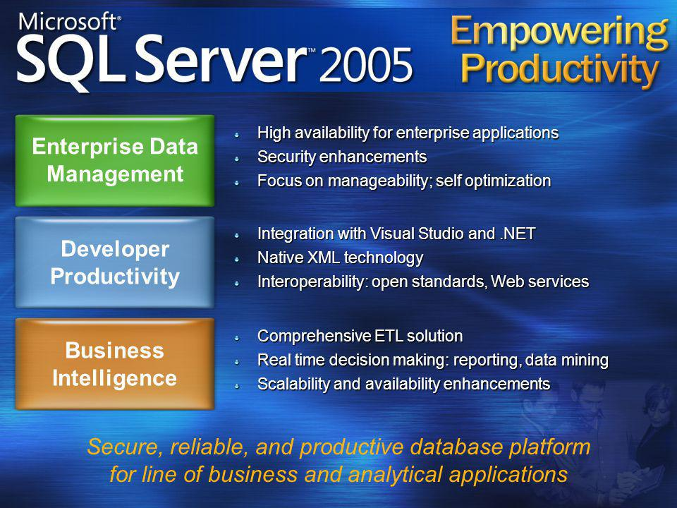 Secure, reliable, and productive database platform for line of business and analytical applications High availability for enterprise applications Security enhancements Focus on manageability; self optimization Enterprise Data Management Developer Productivity Business Intelligence Integration with Visual Studio and.NET Native XML technology Interoperability: open standards, Web services Comprehensive ETL solution Real time decision making: reporting, data mining Scalability and availability enhancements
