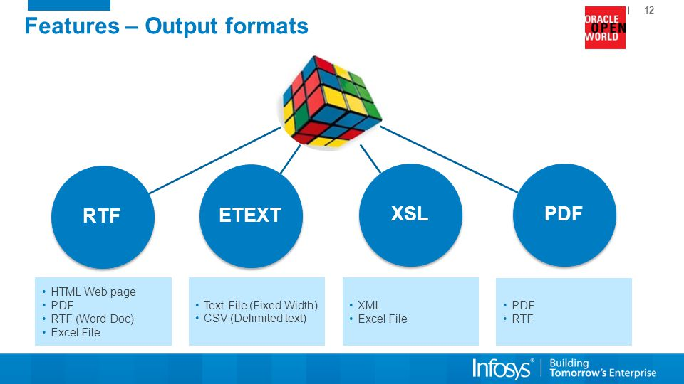 12 Features – Output formats PDFXSLETEXTRTF XML Excel File PDF RTF Text File (Fixed Width) CSV (Delimited text) HTML Web page PDF RTF (Word Doc) Excel