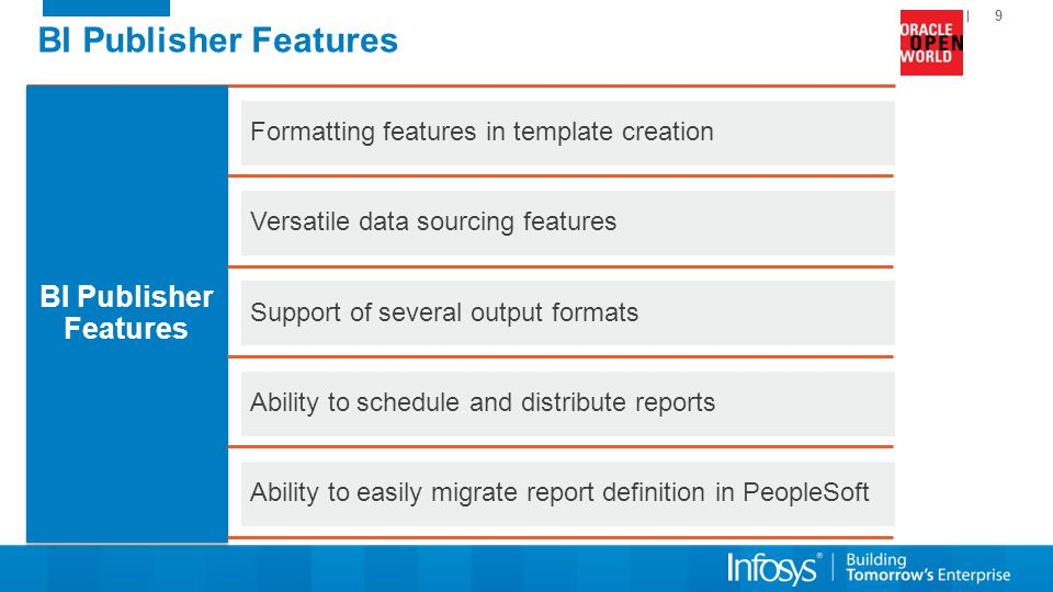 20 Build Effort Map Migration StepLevel of Complexity Source Definition Template Creation Scheduling and Bursting Build Efforts 2-4 Hours6-12 Hours16-24 Hours