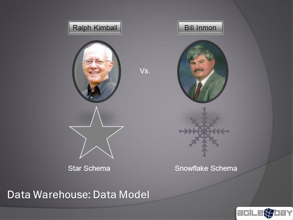 Ralph KimballBill Inmon Data Warehouse: Data Model Star SchemaSnowflake Schema Vs.