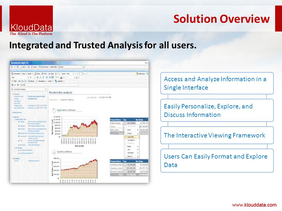 Integrated and Trusted Analysis for all users.
