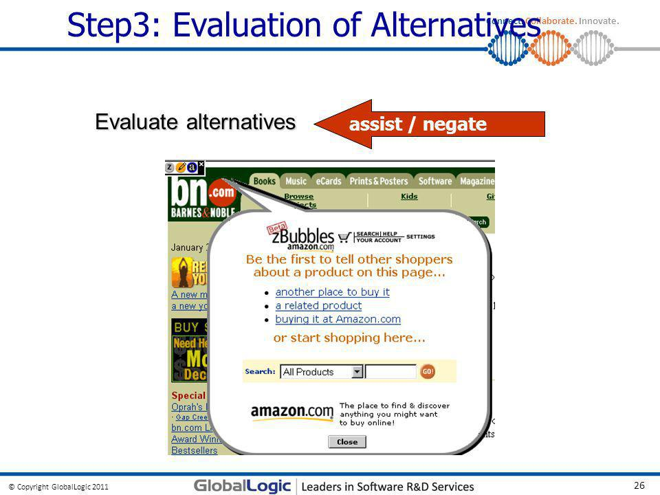© Copyright GlobalLogic 2011 26 Connect. Collaborate. Innovate. Step3: Evaluation of Alternatives assist / negate Evaluate alternatives