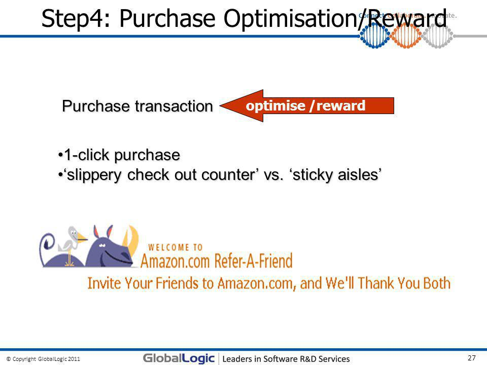© Copyright GlobalLogic 2011 27 Connect. Collaborate. Innovate. Step4: Purchase Optimisation/Reward optimise /reward Purchase transaction 1-click purc