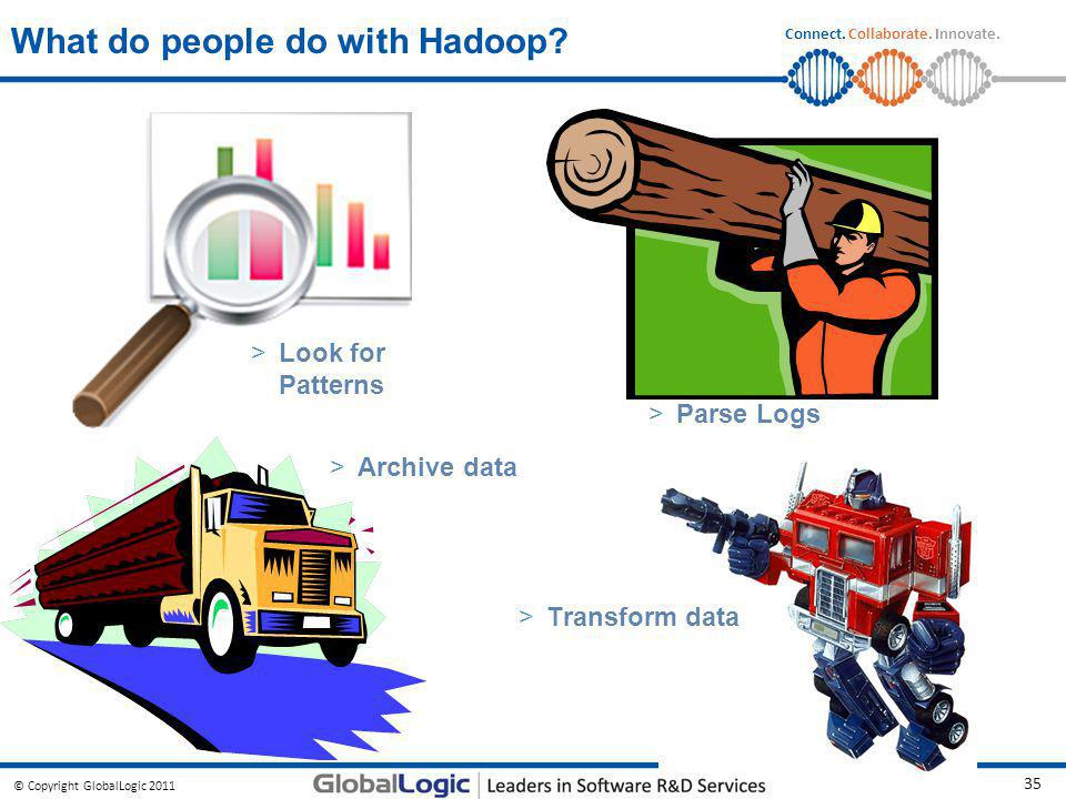 © Copyright GlobalLogic 2011 35 Connect. Collaborate. Innovate. What do people do with Hadoop? >Transform data >Archive data >Look for Patterns >Parse