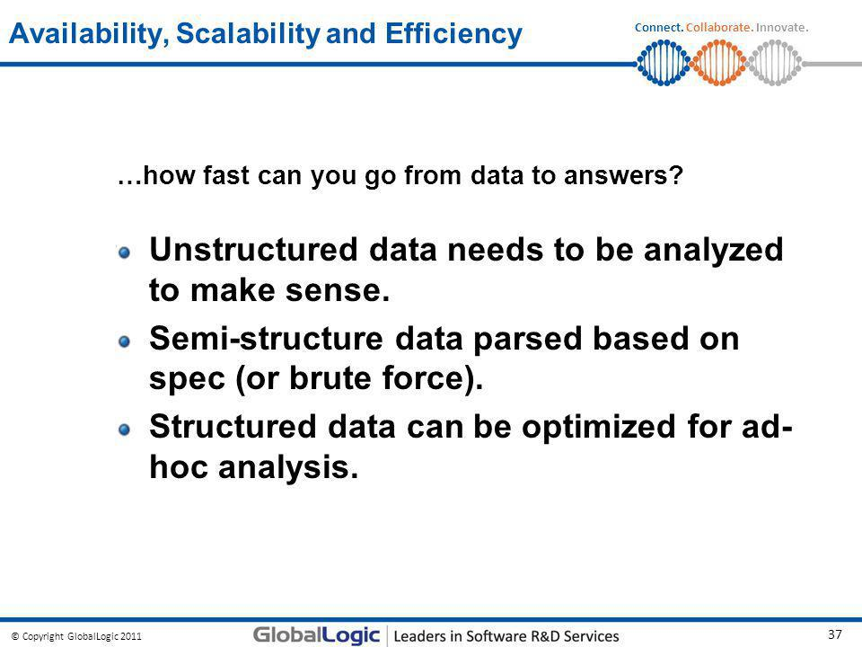 © Copyright GlobalLogic 2011 37 Connect. Collaborate. Innovate. Availability, Scalability and Efficiency …how fast can you go from data to answers? Un