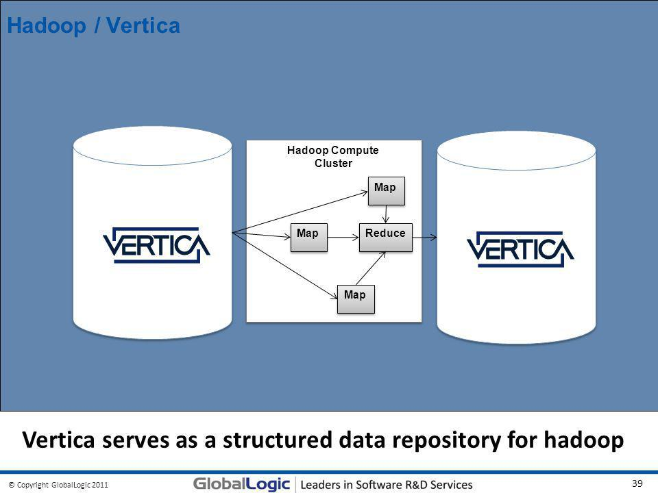© Copyright GlobalLogic 2011 39 Connect. Collaborate. Innovate. Hadoop Compute Cluster Hadoop Compute Cluster Map Reduce Hadoop / Vertica Vertica serv