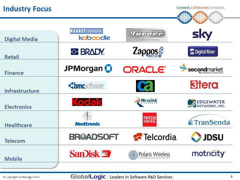 © Copyright GlobalLogic 2011 4 Connect. Collaborate. Innovate. Industry Focus Copyright GlobalLogic 2009 Digital Media Retail Finance Infrastructure H