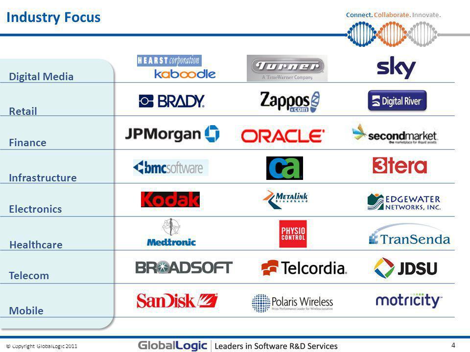 © Copyright GlobalLogic 2011 5 Connect. Collaborate. Innovate. The BI (R) Evolution!
