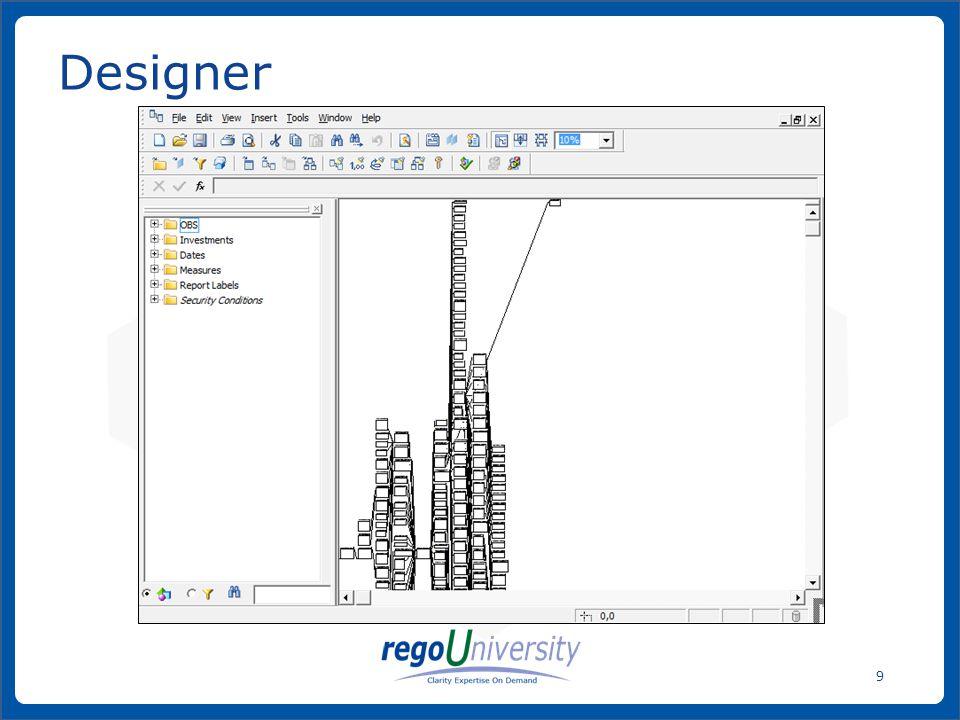www.regoconsulting.comPhone: 1-888-813-0444 9 Designer