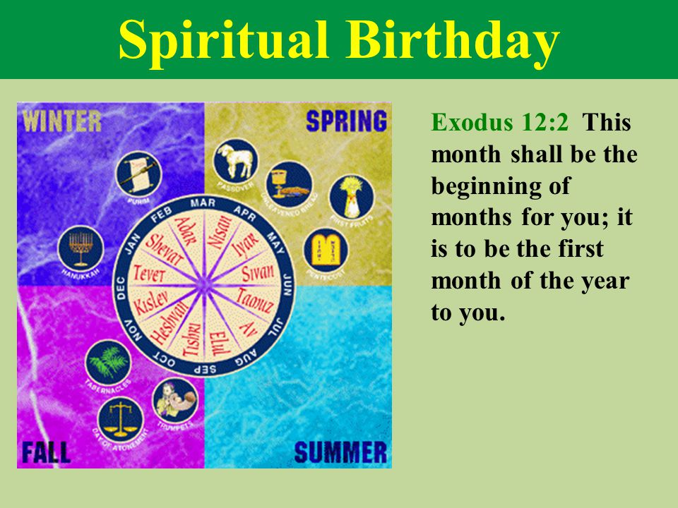 Spiritual Birthday Exodus 12:2 This month shall be the beginning of months for you; it is to be the first month of the year to you.