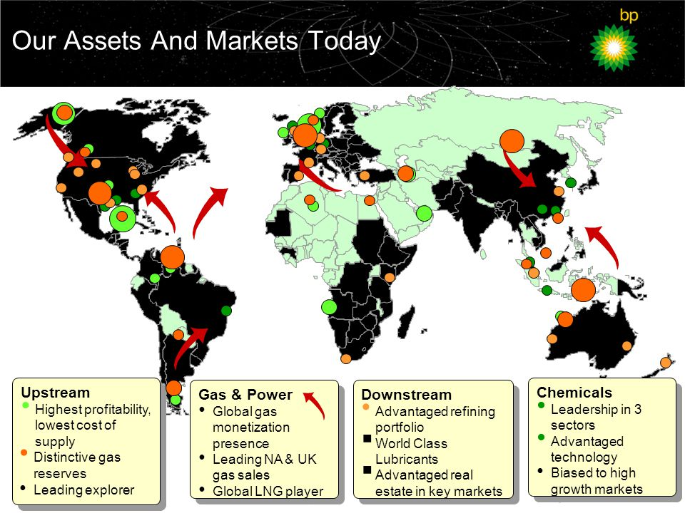 Our Assets And Markets Today Upstream Highest profitability, lowest cost of supply Upstream Highest profitability, lowest cost of supply Distinctive gas reserves Leading explorer Gas & Power Global gas monetization presence Leading NA & UK gas sales Global LNG player Gas & Power Global gas monetization presence Leading NA & UK gas sales Global LNG player Chemicals Leadership in 3 sectors Advantaged technology Biased to high growth markets Chemicals Leadership in 3 sectors Advantaged technology Biased to high growth markets Downstream Advantaged refining portfolio  World Class Lubricants  Advantaged real estate in key markets Downstream Advantaged refining portfolio  World Class Lubricants  Advantaged real estate in key markets