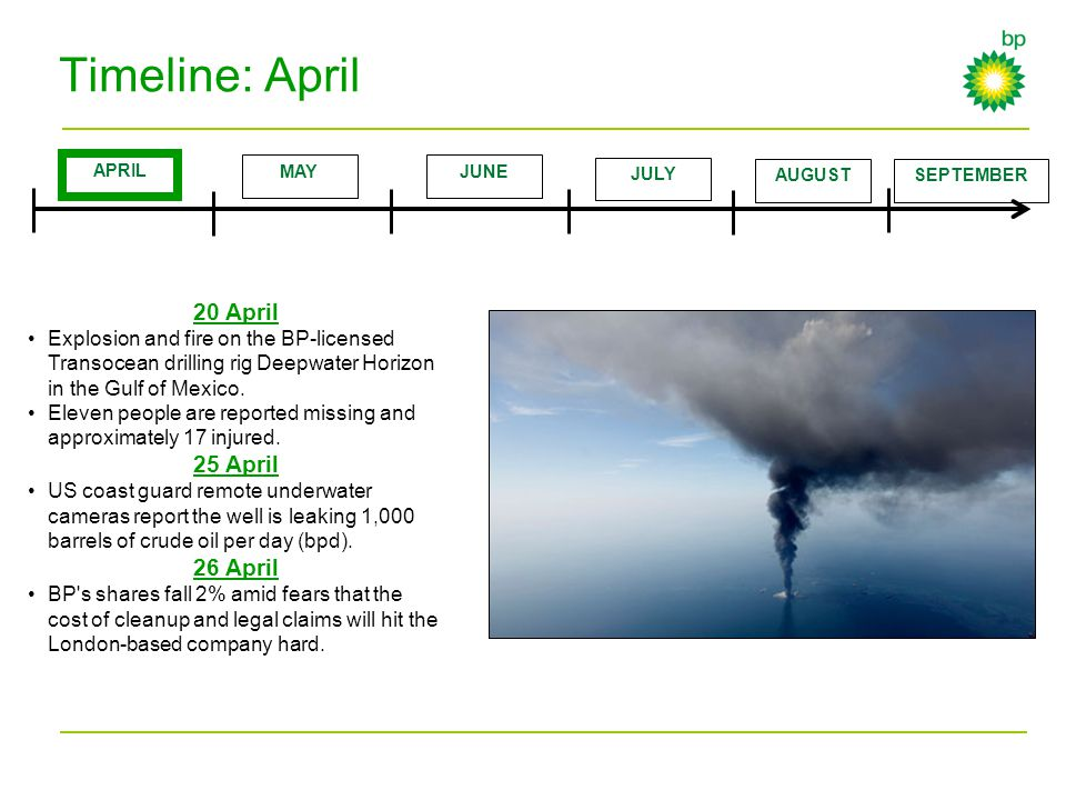 Timeline: April 20 April Explosion and fire on the BP-licensed Transocean drilling rig Deepwater Horizon in the Gulf of Mexico. Eleven people are repo