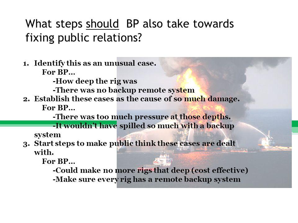 What steps has BP taken towards fixing public relations.