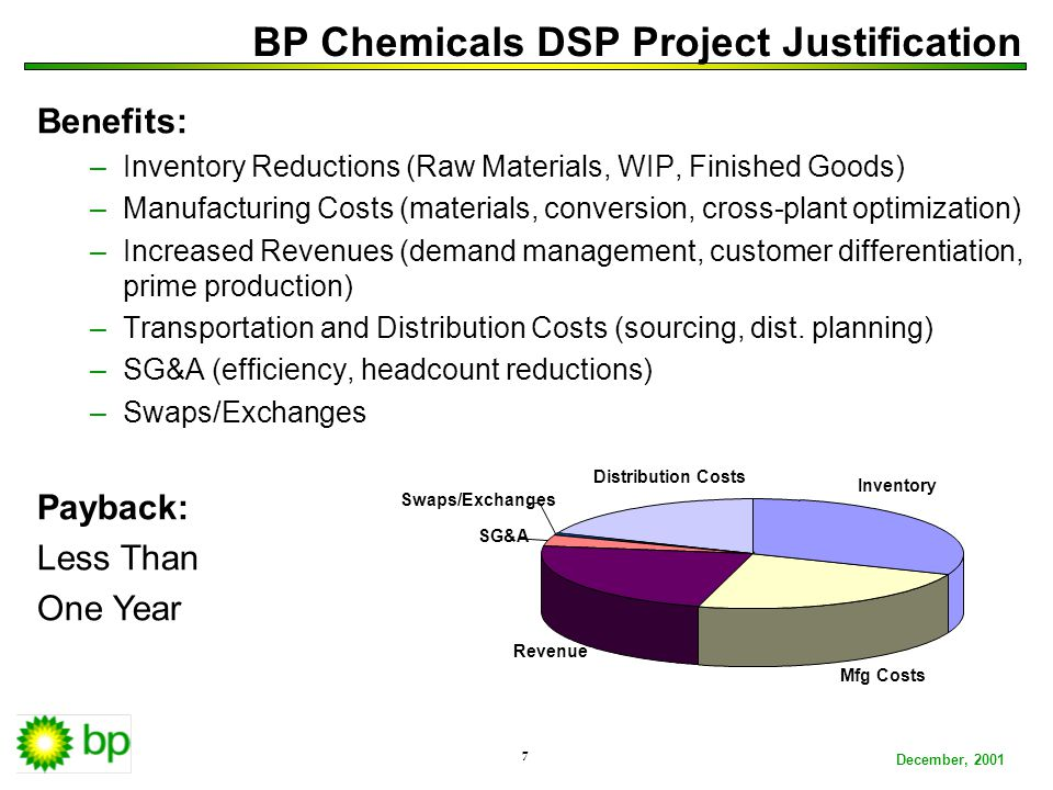 BP ConfidentialDecember, 2001 8 Identifying the Value: Assess value -- and verify with stakeholders.