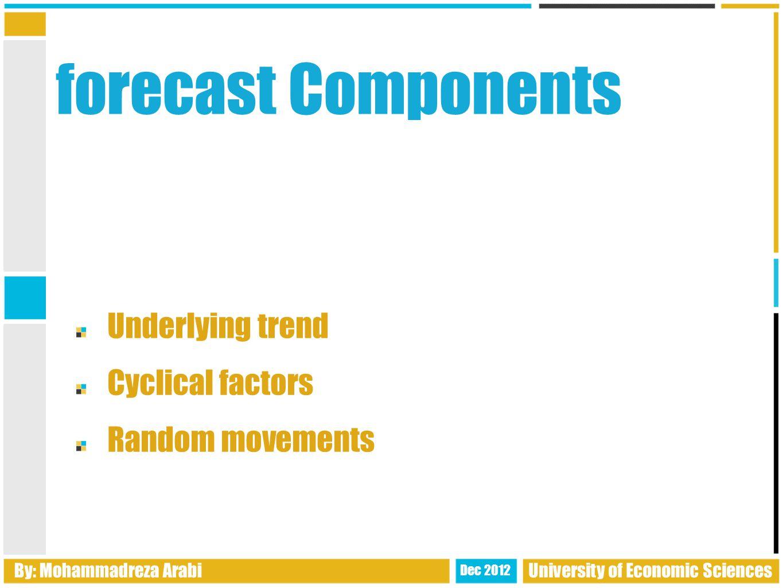 forecast Components Underlying trend Cyclical factors Random movements By: Mohammadreza Arabi Dec 2012 University of Economic Sciences