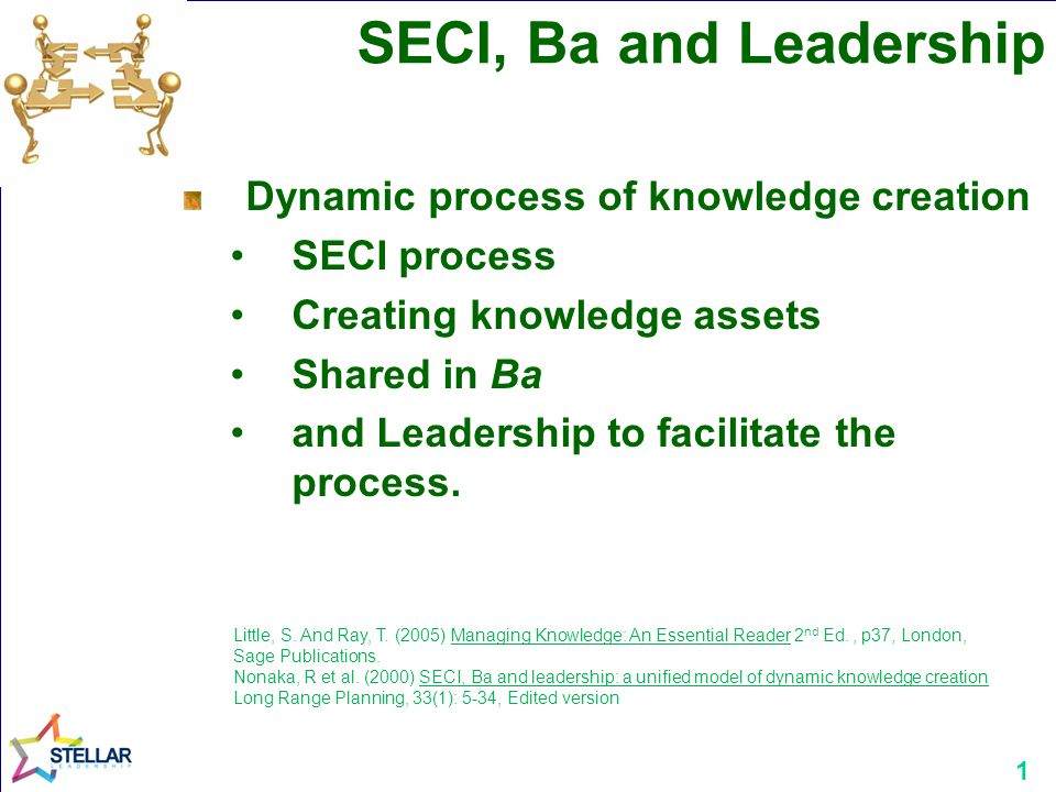 1 SECI, Ba and Leadership Dynamic process of knowledge creation SECI process Creating knowledge assets Shared in Ba and Leadership to facilitate the process.