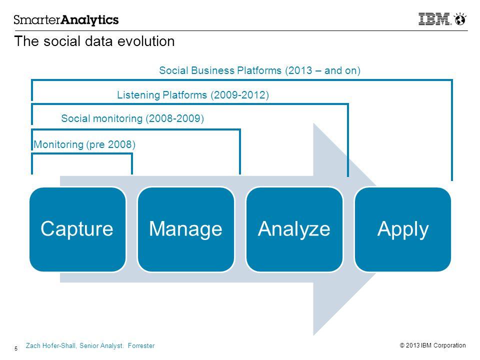 © 2013 IBM Corporation The social data evolution CaptureManageAnalyzeApply Monitoring (pre 2008) Social monitoring (2008-2009) Listening Platforms (2009-2012) Social Business Platforms (2013 – and on) Zach Hofer-Shall, Senior Analyst.