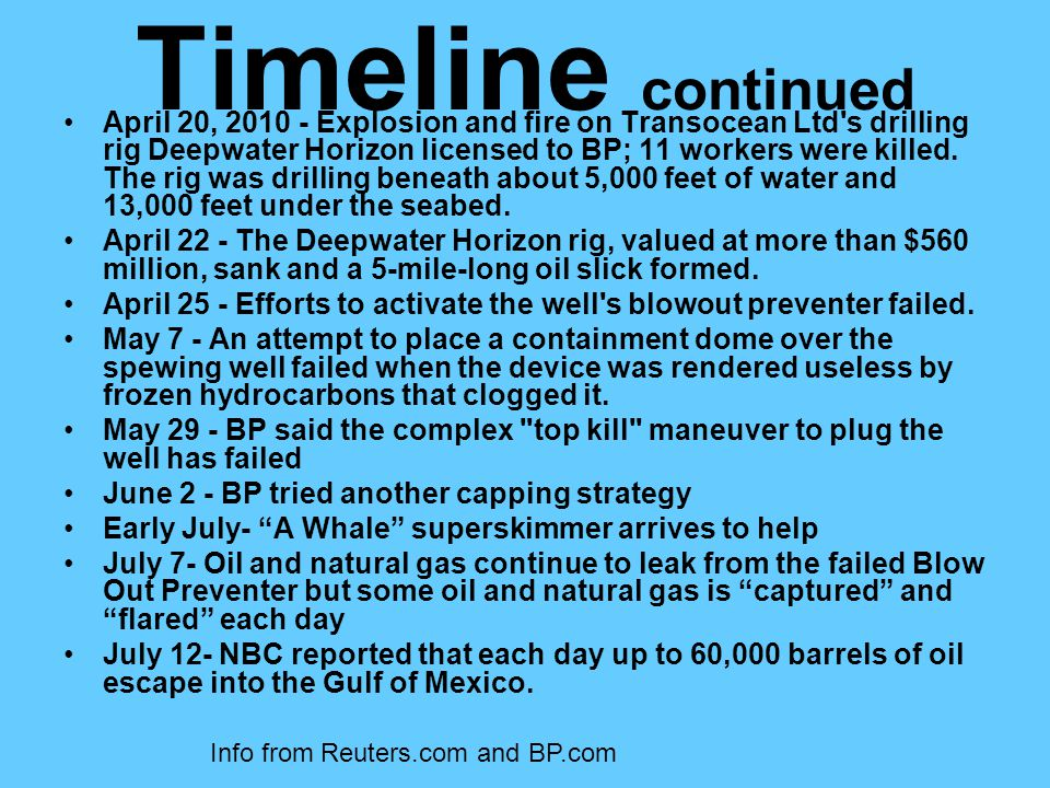 Timeline continued April 20, 2010 - Explosion and fire on Transocean Ltd s drilling rig Deepwater Horizon licensed to BP; 11 workers were killed.