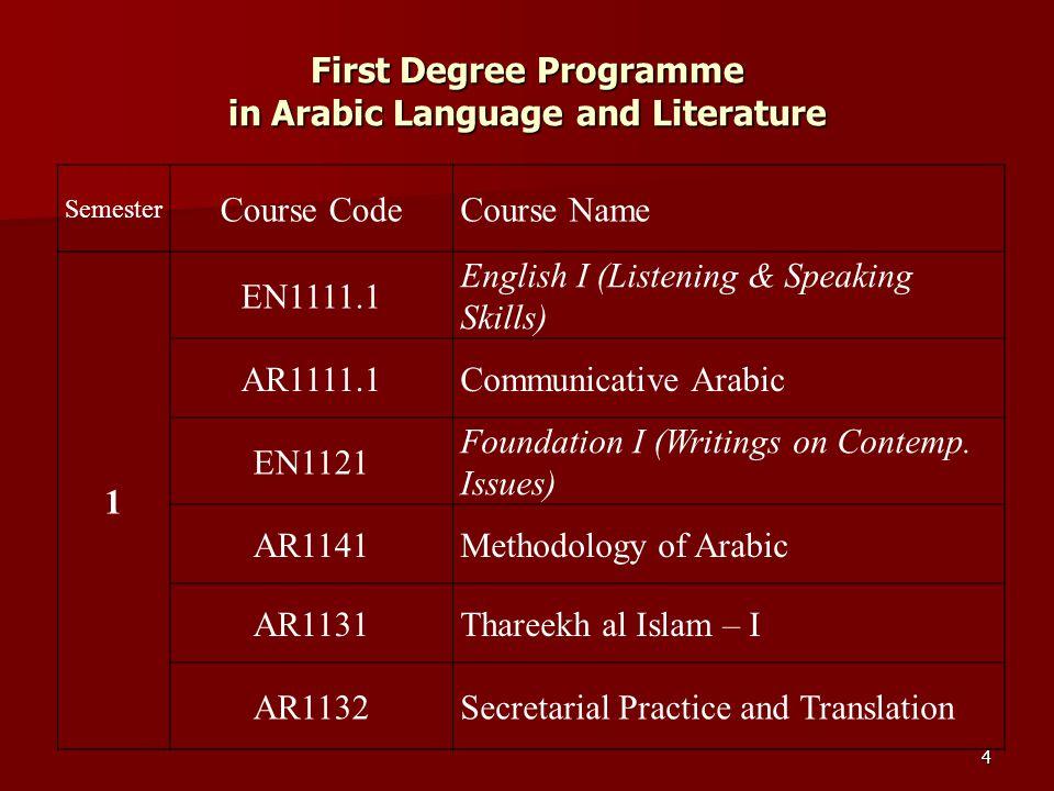 65 Final Year Examination Part III, Paper III Modern Arabic Literature B.A. Arabic Part III Main
