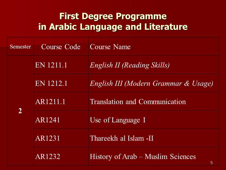 First Degree Programme in Arabic Language and Literature 6 Semester Course CodeCourse Name 3 EN 1311.1 English IV(Writing & Presentation Skills) AR1311.1Literature in Arabic AR1321Informatics in Arabic (Foundation II) AR1341Use of Language II AR1331Thareekh al Islam III AR1332Business Arabic