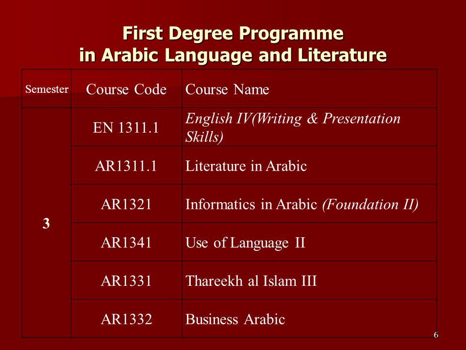 67 Part III, Paper III - Modern Arabic Literature Paper Outline The following modern and contemporary Arabic prose and poetry portions are prescribed Module – I al-Ba isat : al-Manfaluti, Mustafa Lutfi, al-Nadarat , Vol I al-Firdaws al-Islami fi Qarrati Asiya : al-Tantawi, Ali From al-Nadwi, Abu al-Hasan Ali, (1979), Mukhtarat min Adab al- Arab , Lekhnow: Maktaba Dar al-Ulum Nadwat al-Ulama, (Vol I: PP 138- 148) Module – II al- Ibra from Hadith Isa bin Hisham by al-Muwaylihi, Muhammad from Nukhbat al-Adab (1996) of Department of Arabic, Aligarh Muslim University, Aligarh al-Qadis la Yuhar from Qindil Ummi Hashim by Yahya Haqqi Qalb Imra a from al-Kabus wa Qasasun Ukhra by al-Kilani, Najib