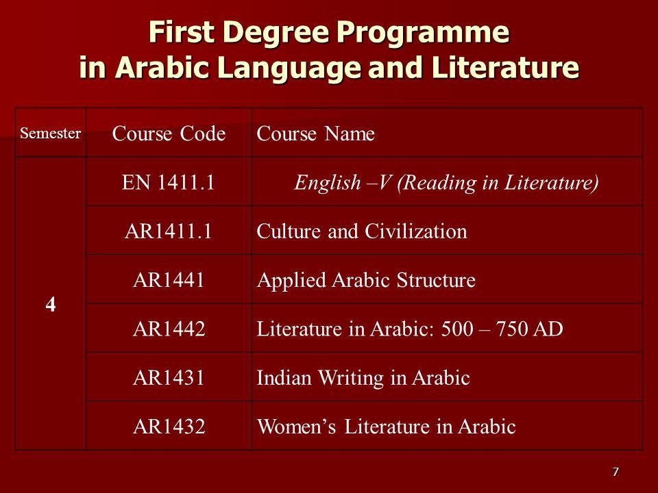 48 Part III, Paper II - Medieval Arabic Literature Module – III The following narrative literature from Alf Layla wa layla : Al-Sindbad al-Bahr : The sixth story From Nukhbat al-Adab (1996) of Department of Arabic, Aligarh Muslim University, Aligarh Module – IV The following medieval Arabic poetry extracts from the book: Qassab, Walid and Manna , Hashim, (1999), Mukhtarat min al-Adab al-Arabi, Ed-2, Dubai: Dar al-Qalam min Qasida li Bashar bin Burd fi madh Yazid bin Umar( PP 105-107 ) min Qasida li Abi al-Ala al-Ma arri fi Ratha Faqih Hanafi ( PP 140-141 ) min Qasida li Ibn Sana al-Mulk fi tahni ati Salah al-Din al-Ayyubi( PP 145-147 ) Qala Ibn Khaffaja fi wasf jabalin ( PP 177-179 )