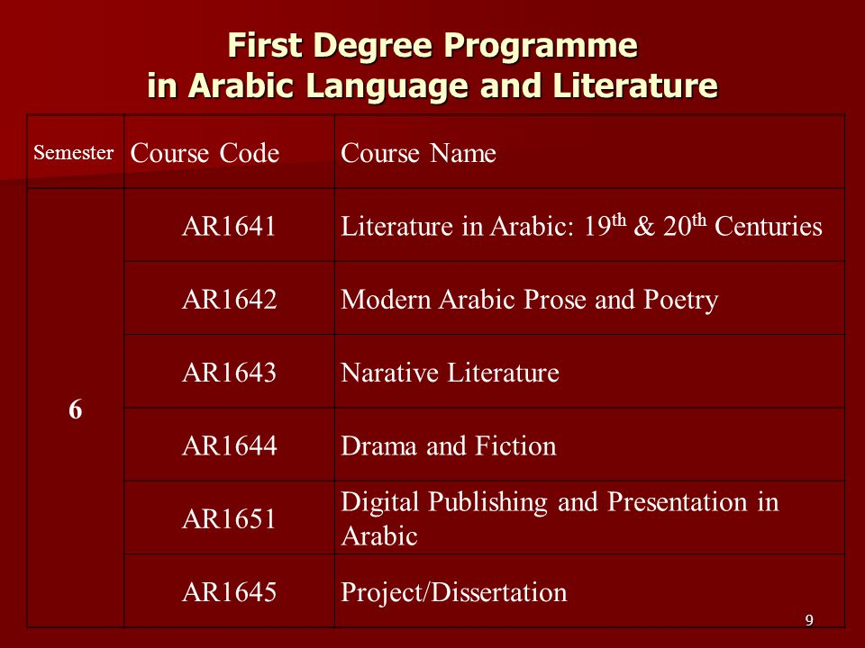 30 Part II, Paper III - Prose & Poetry in Arabic Paper Outline Book for Study: Dr.