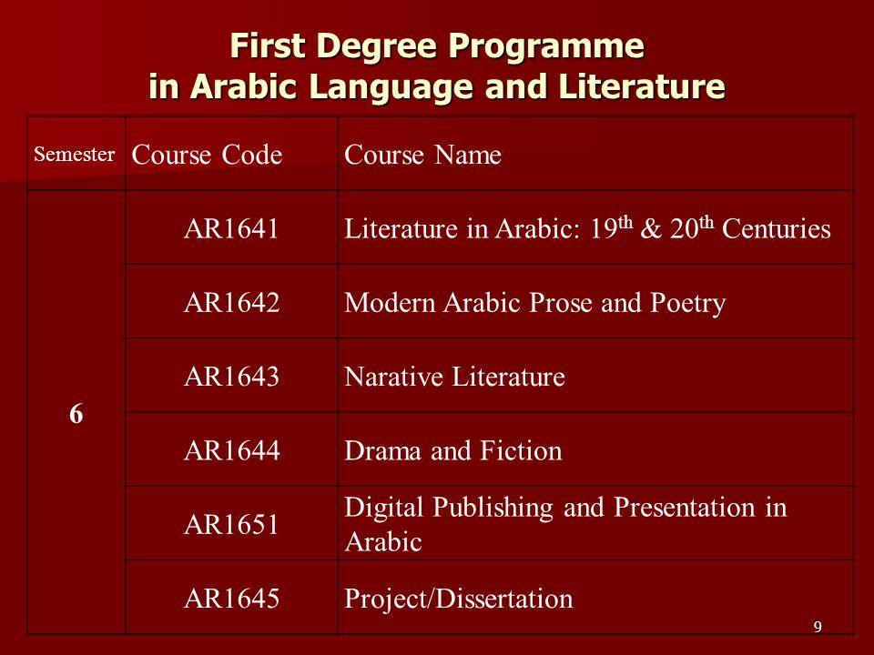 40 First year Examination Part III, Paper I Classical Arabic Literature B.A. Arabic Part III Main