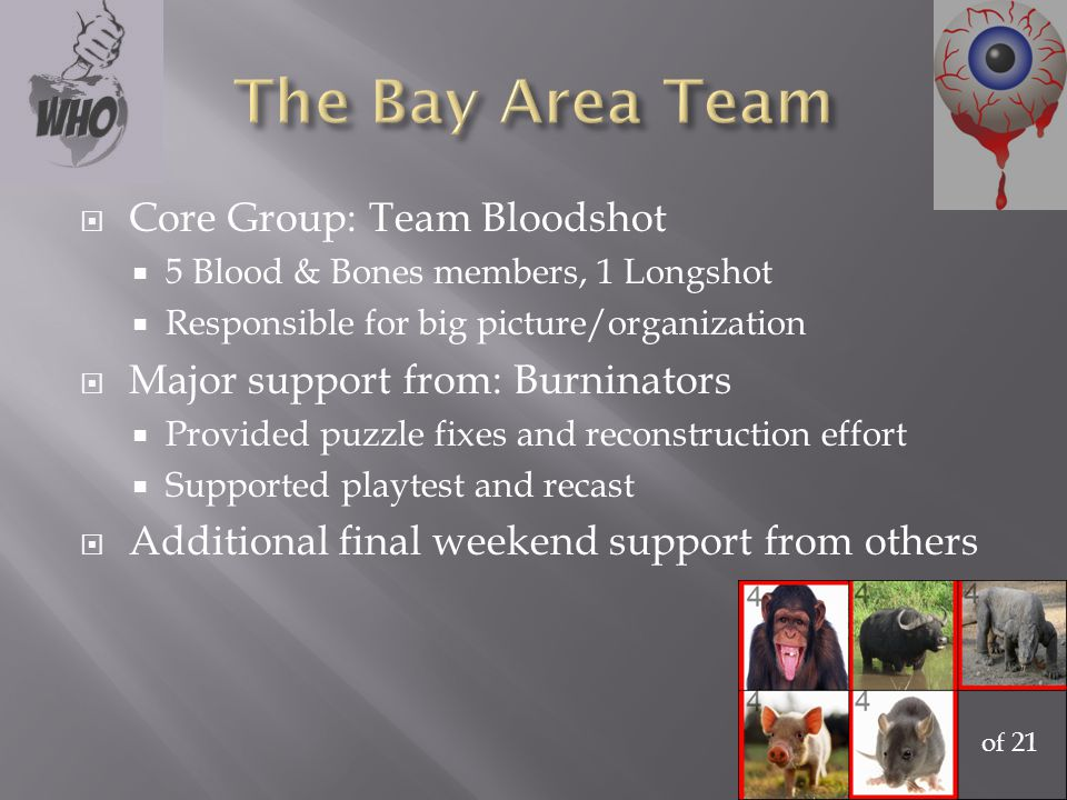  Core Group: Team Bloodshot  5 Blood & Bones members, 1 Longshot  Responsible for big picture/organization  Major support from: Burninators  Provided puzzle fixes and reconstruction effort  Supported playtest and recast  Additional final weekend support from others of 21