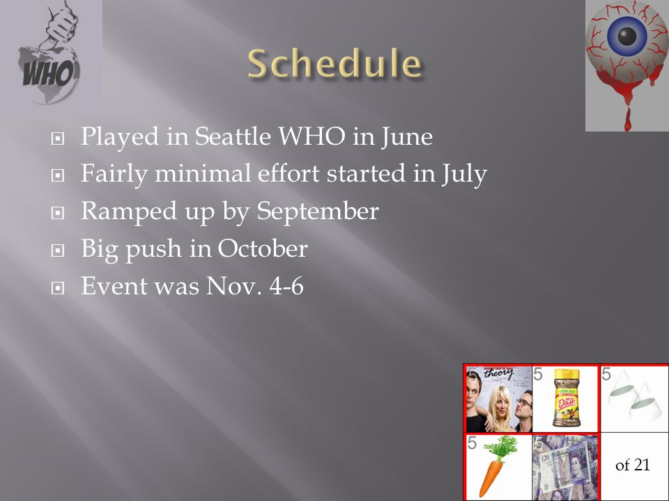  Played in Seattle WHO in June  Fairly minimal effort started in July  Ramped up by September  Big push in October  Event was Nov.