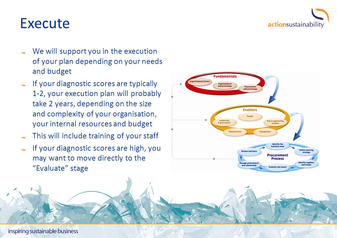 Execute We will support you in the execution of your plan depending on your needs and budget If your diagnostic scores are typically 1-2, your execution plan will probably take 2 years, depending on the size and complexity of your organisation, your internal resources and budget This will include training of your staff If your diagnostic scores are high, you may want to move directly to the Evaluate stage