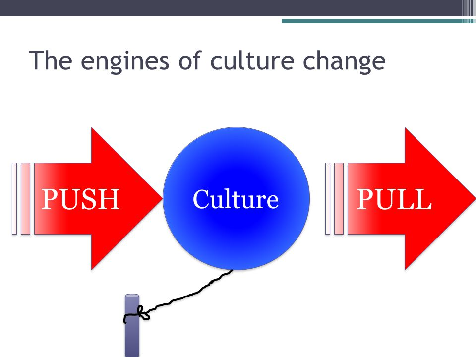 The engines of culture change PUSH PULL Culture