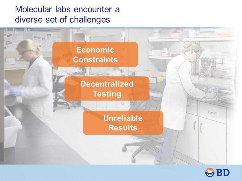 Molecular labs encounter a diverse set of challenges Economic Constraints Decentralized Testing Unreliable Results
