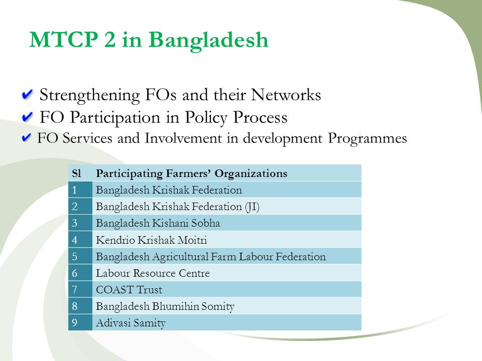 MTCP 2 in Bangladesh Strengthening FOs and their Networks FO Participation in Policy Process FO Services and Involvement in development Programmes SlParticipating Farmers' Organizations 1Bangladesh Krishak Federation 2Bangladesh Krishak Federation (JI) 3Bangladesh Kishani Sobha 4Kendrio Krishak Moitri 5Bangladesh Agricultural Farm Labour Federation 6Labour Resource Centre 7COAST Trust 8Bangladesh Bhumihin Somity 9Adivasi Samity