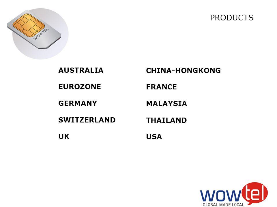AUSTRALIA EUROZONE GERMANY SWITZERLAND UK PRODUCTS CHINA-HONGKONG FRANCE MALAYSIA THAILAND USA