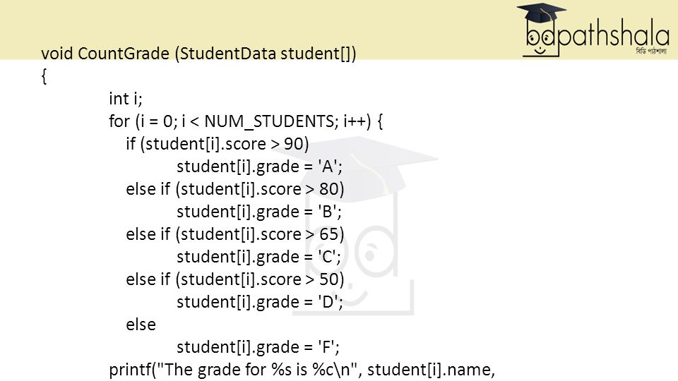 void CountGrade (StudentData student[]) { int i; for (i = 0; i < NUM_STUDENTS; i++) { if (student[i].score > 90) student[i].grade = A ; else if (student[i].score > 80) student[i].grade = B ; else if (student[i].score > 65) student[i].grade = C ; else if (student[i].score > 50) student[i].grade = D ; else student[i].grade = F ; printf( The grade for %s is %c\n , student[i].name, student[i].grade); printf( \n ); }