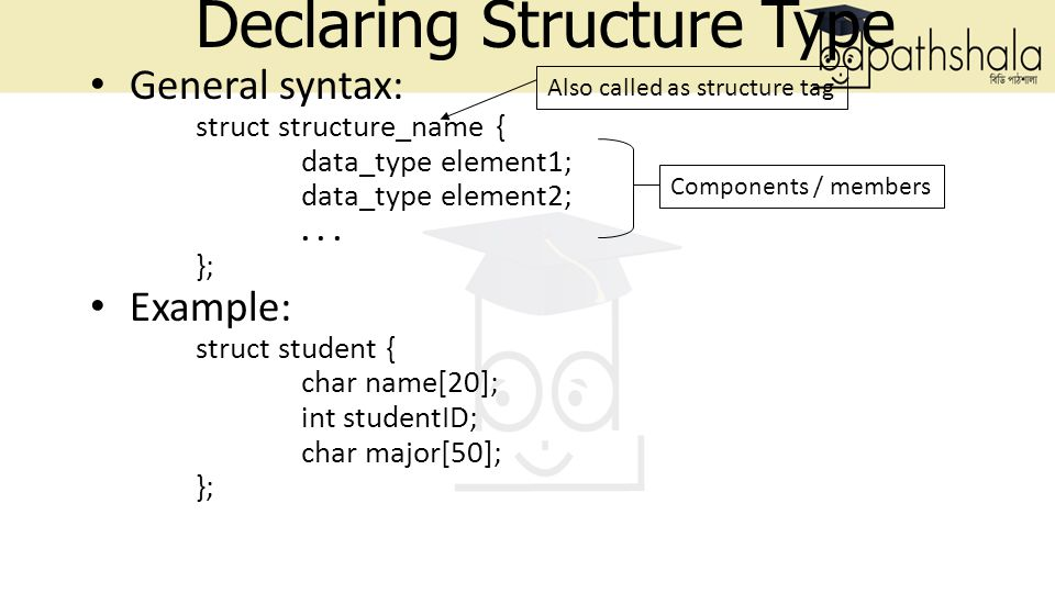 General syntax: struct structure_name { data_type element1; data_type element2;...