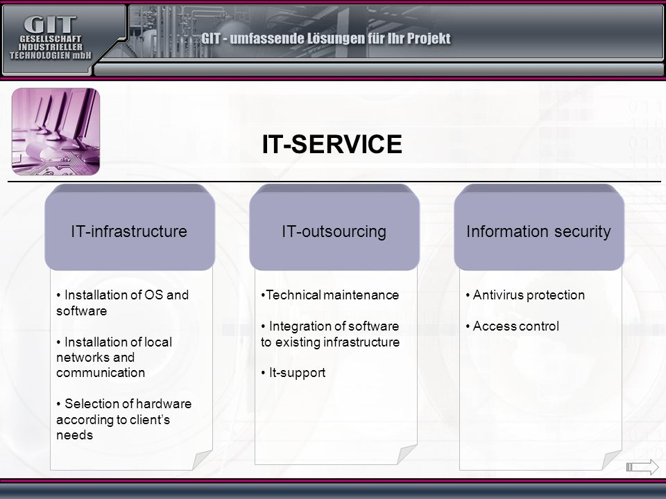 Antivirus protection Access control Technical maintenance Integration of software to existing infrastructure It-support Installation of OS and software Installation of local networks and communication Selection of hardware according to client's needs IT-SERVICE IT-infrastructureIT-outsourcingInformation security