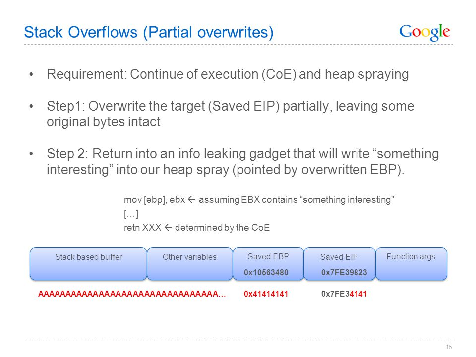 15 Stack Overflows (Partial overwrites) Requirement: Continue of execution (CoE) and heap spraying Step1: Overwrite the target (Saved EIP) partially,