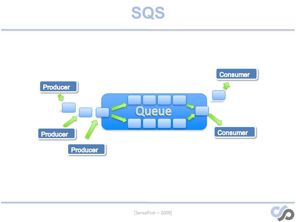 [SensePost – 2009] SQS