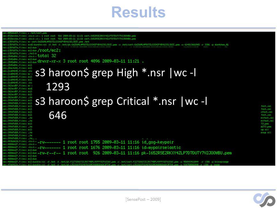 [SensePost – 2009] Results s3 haroon$ grep High *.nsr |wc -l 1293 s3 haroon$ grep Critical *.nsr |wc -l 646