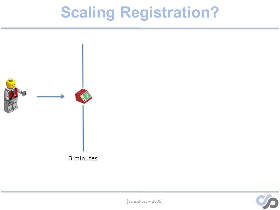 [SensePost – 2009] Scaling Registration 3 minutes