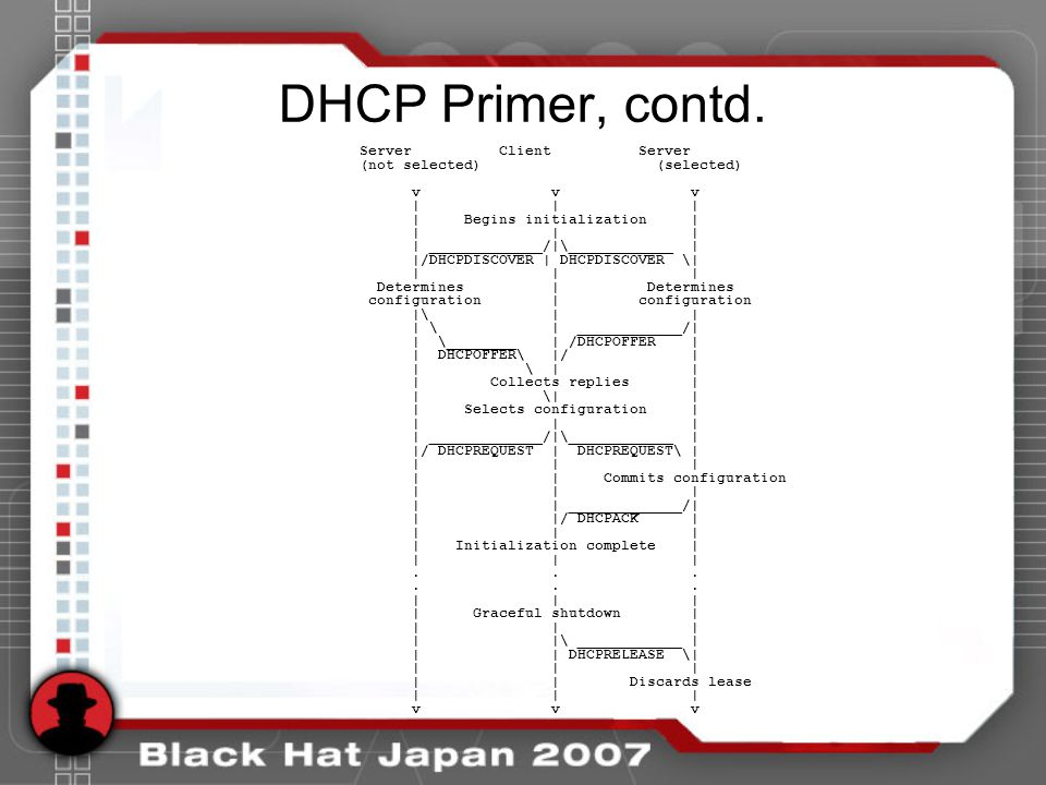 Fingerprinting the easy way Using DHCP Options –All of the options –Option 55 (requested parameter list) –Option 60 (vendor id) –Option 61 (client id) –Option 77 (user class information) –Option 82 (relay agent information) –Option 93 (client system architecture)