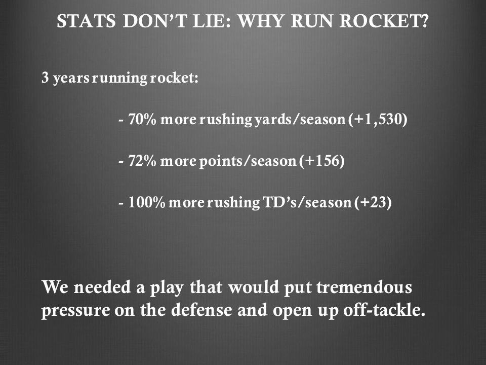 STATS DON'T LIE: WHY RUN ROCKET? 3 years running rocket: - 70% more rushing yards/season (+1,530) - 72% more points/season (+156) - 100% more rushing